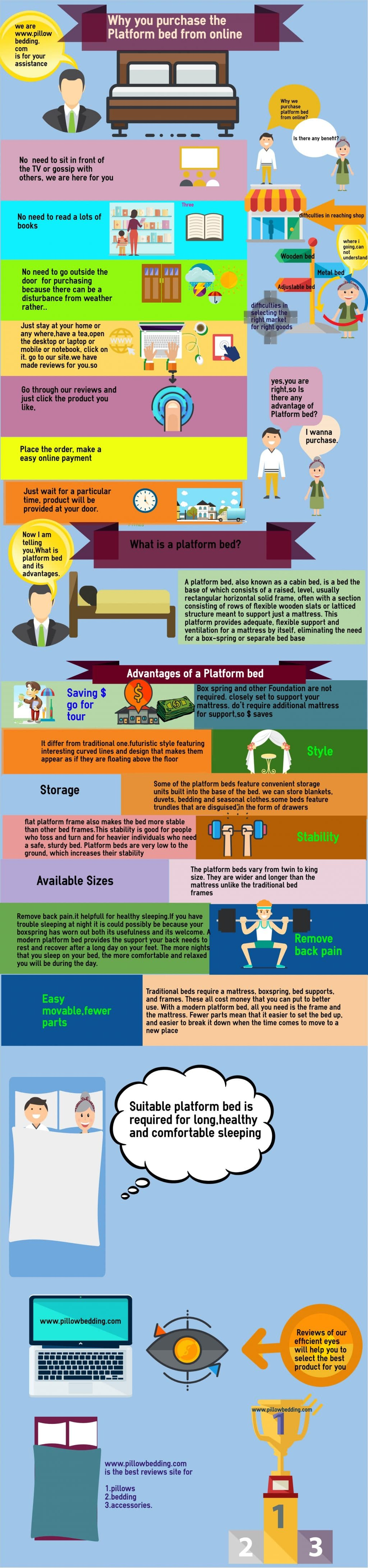 benefits of platform bed