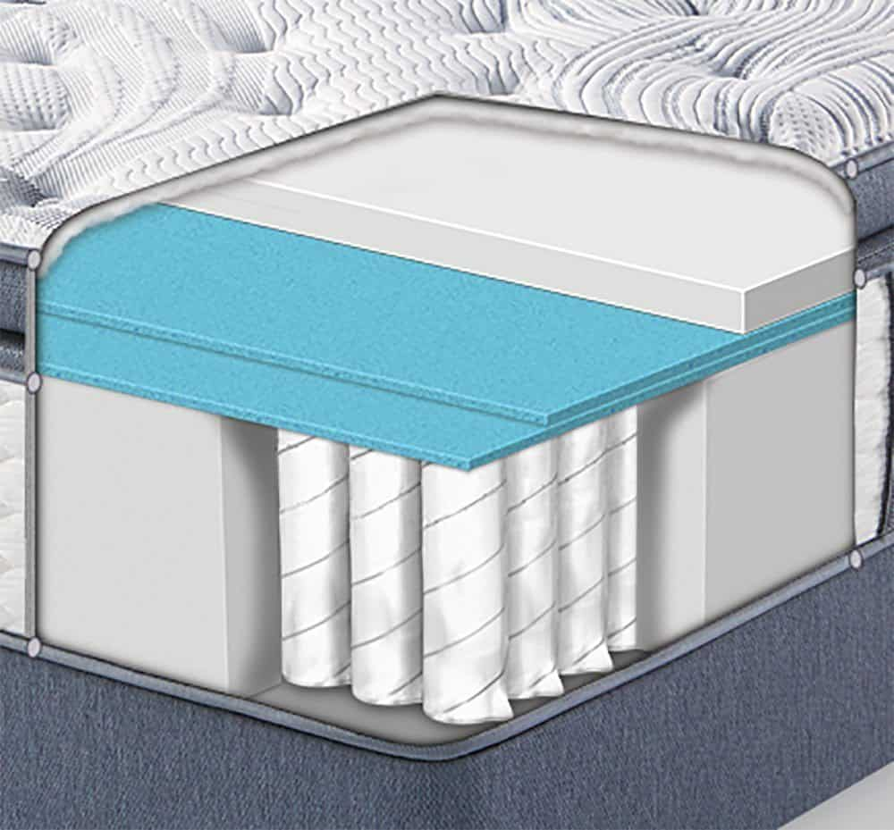 memory foam motion isolation mattress