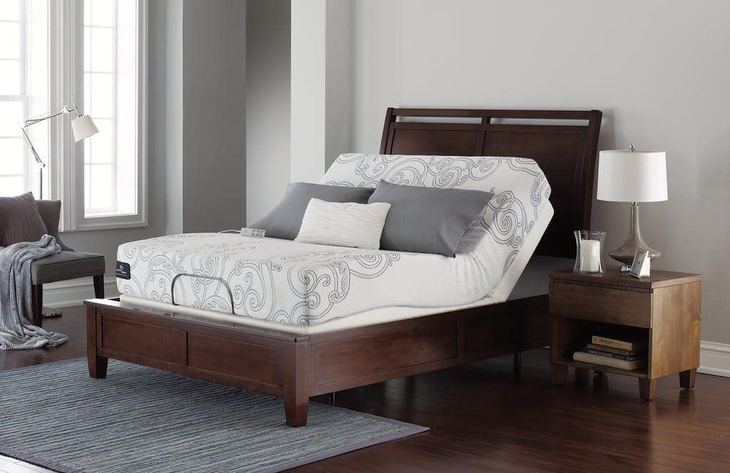 How to Choose a Mattress – The Ultimate Guide 1