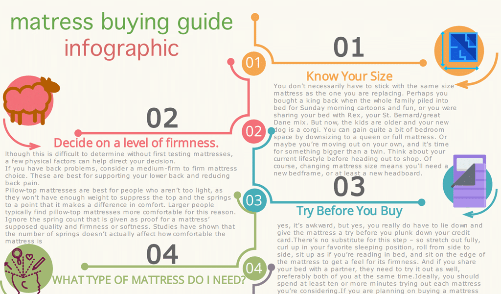 Mattress buying guide-Infographic