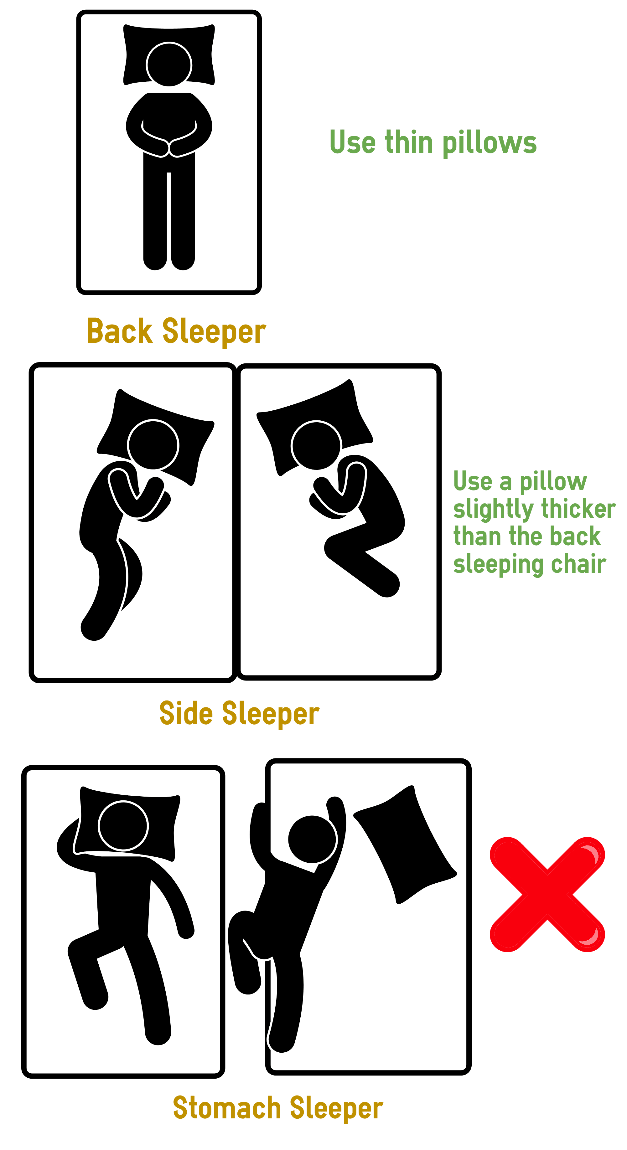 Choosing the thickness of the pillow according to your position of sleeping