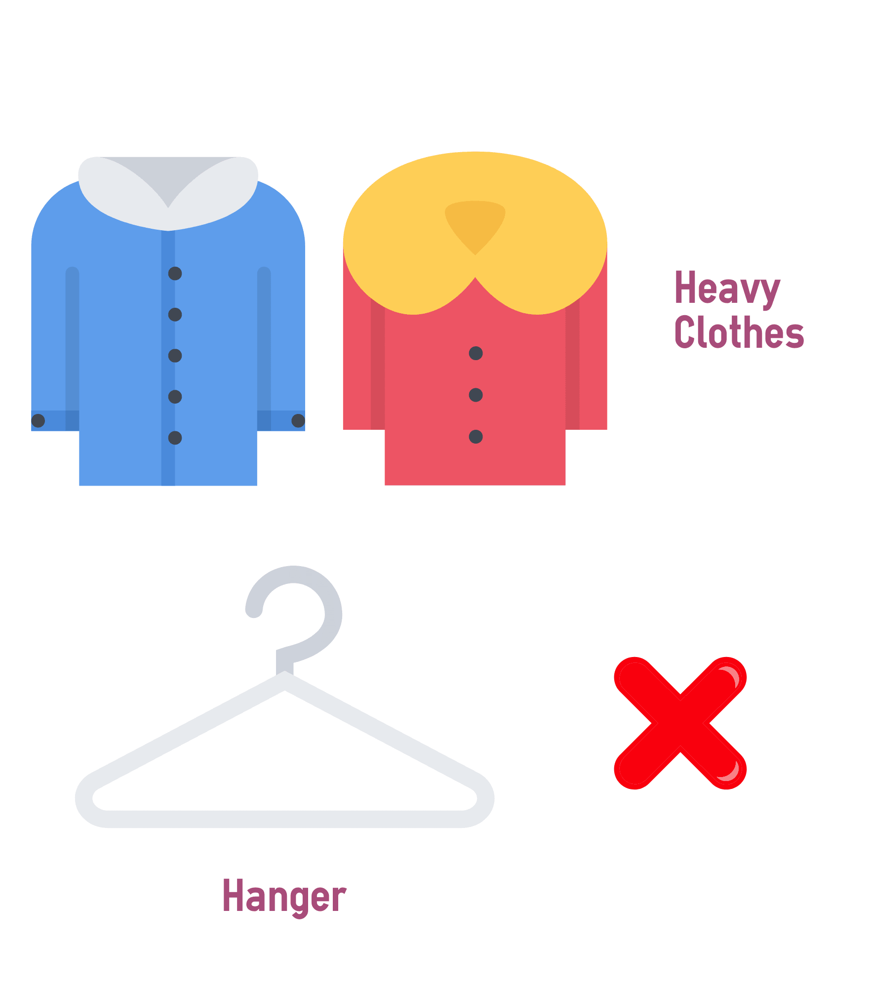 Important points to note -heavy clothes