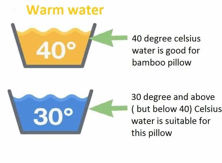 Water temperature selection instructions