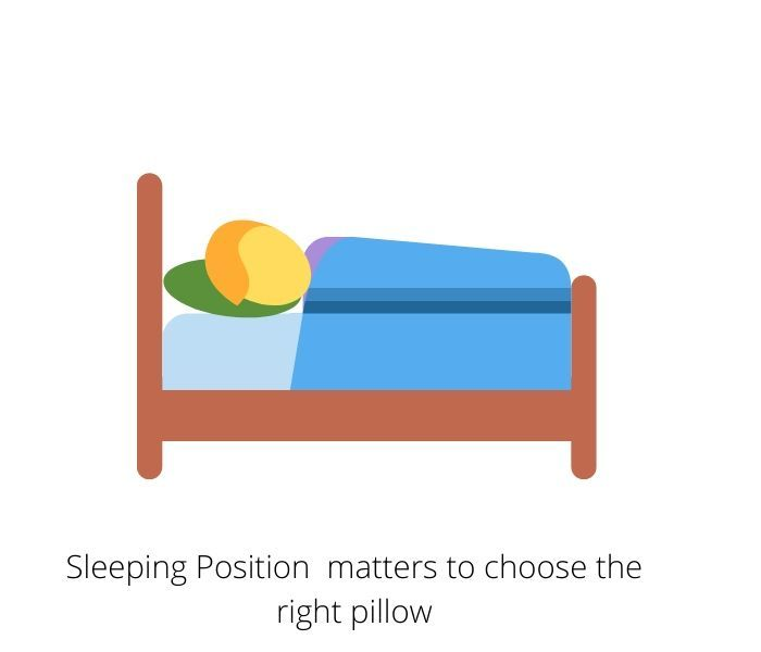Sleeping Position matters to choose the right pillow